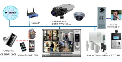 video-surveillance-nouvelle-generation-sur-pda